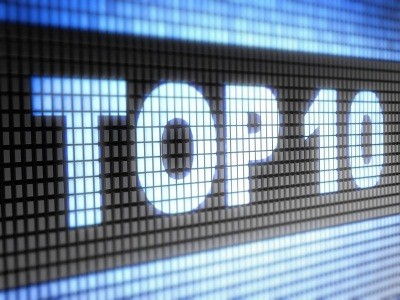 Top 10 Trade Show Blog Posts for 2012