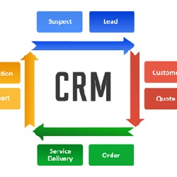 Using a CRM to Follow Up on Trade Show Leads